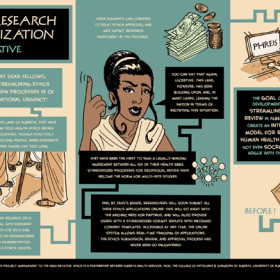 Alberta Innovates Info-graphic Banner