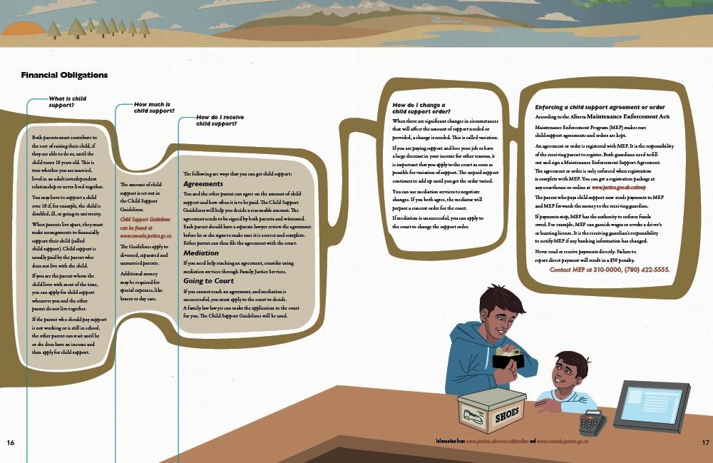 Parenting Guide Interior spread